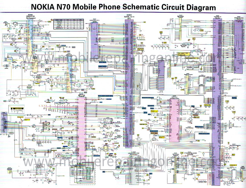 nokia mobile circuit diagram pdf