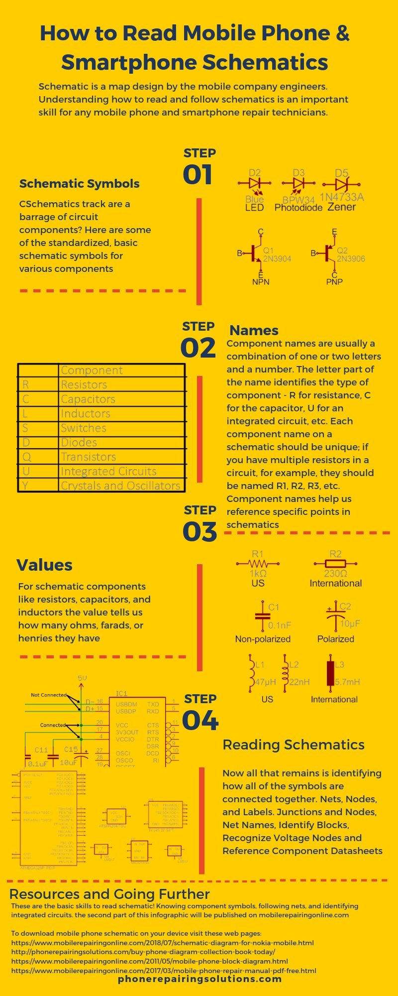 Reading Smartphone Schematics Diagram Infographic