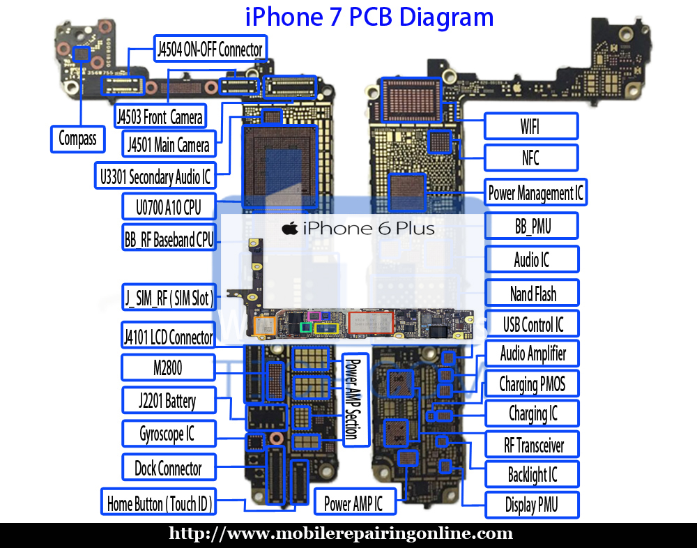 reading iphone schematics pdf-updated information on iphone 2019  phone repairing solutions